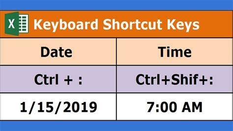 Keyboard Shortcut Keys Date And Time In Microsoft Excel